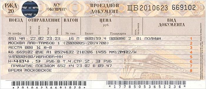 TrainOnline.ru - Как читать ж/д билет. Железнодорожные билеты, жд ...